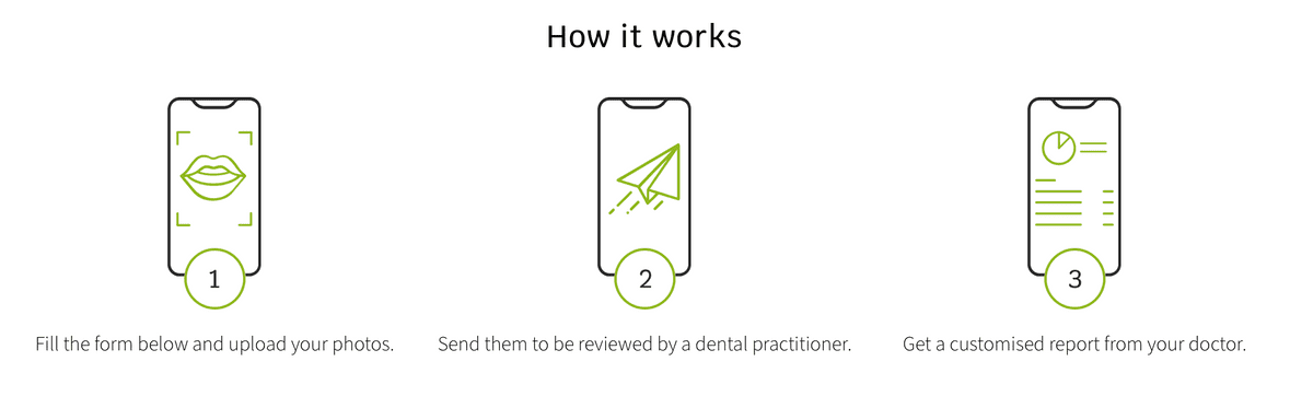 How Virtual Dental Consultation works